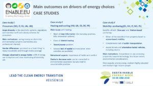 ENABLE.EU presentation at EUSEW 2018